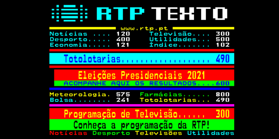 Como o Teletexto abriu caminho para a Internet